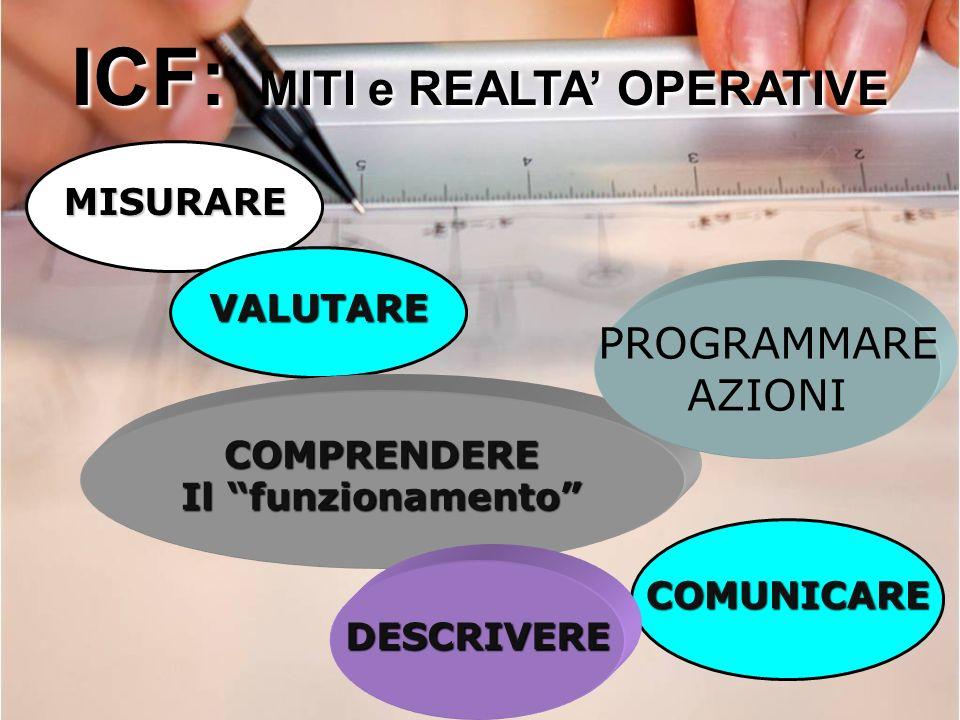 ICF: MITI e REALTA' OPERATIVE