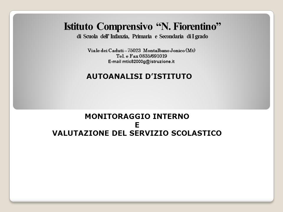 Istituto Comprensivo N. Fiorentino