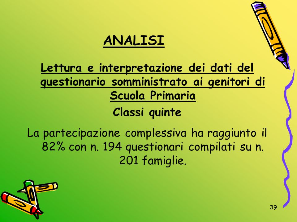 ANALISI Lettura e interpretazione dei dati del questionario somministrato ai genitori di Scuola Primaria.