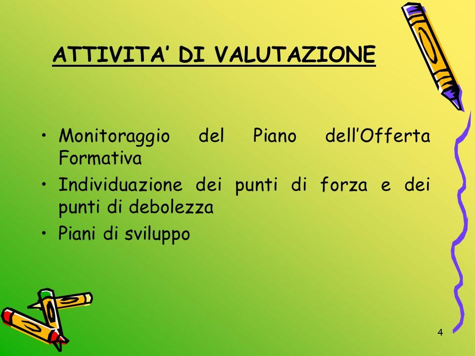ATTIVITA' DI VALUTAZIONE