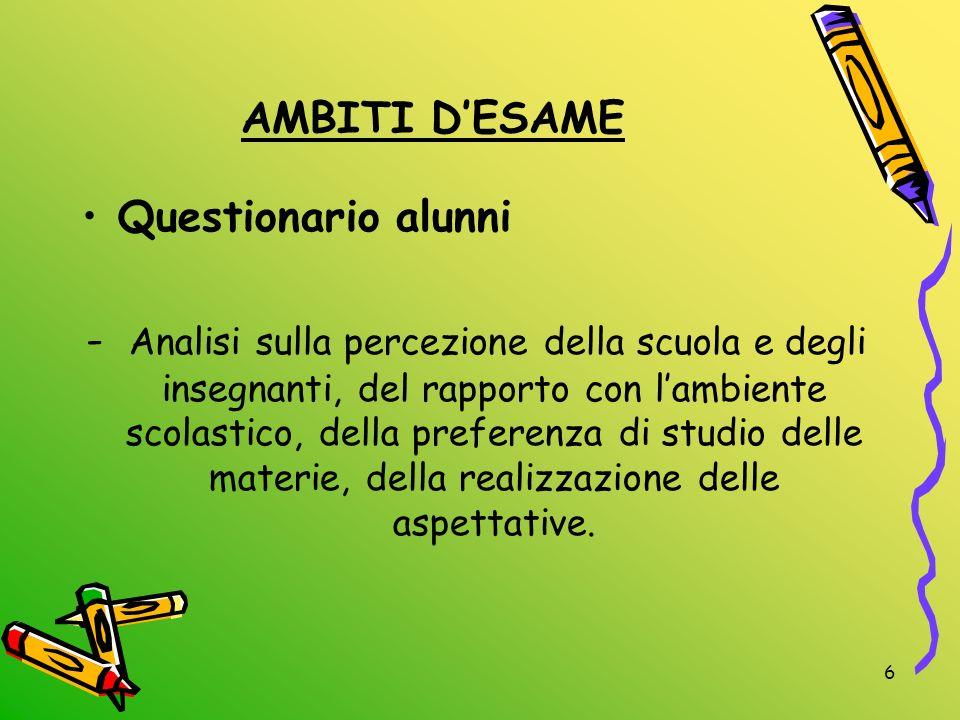 AMBITI D'ESAME Questionario alunni.