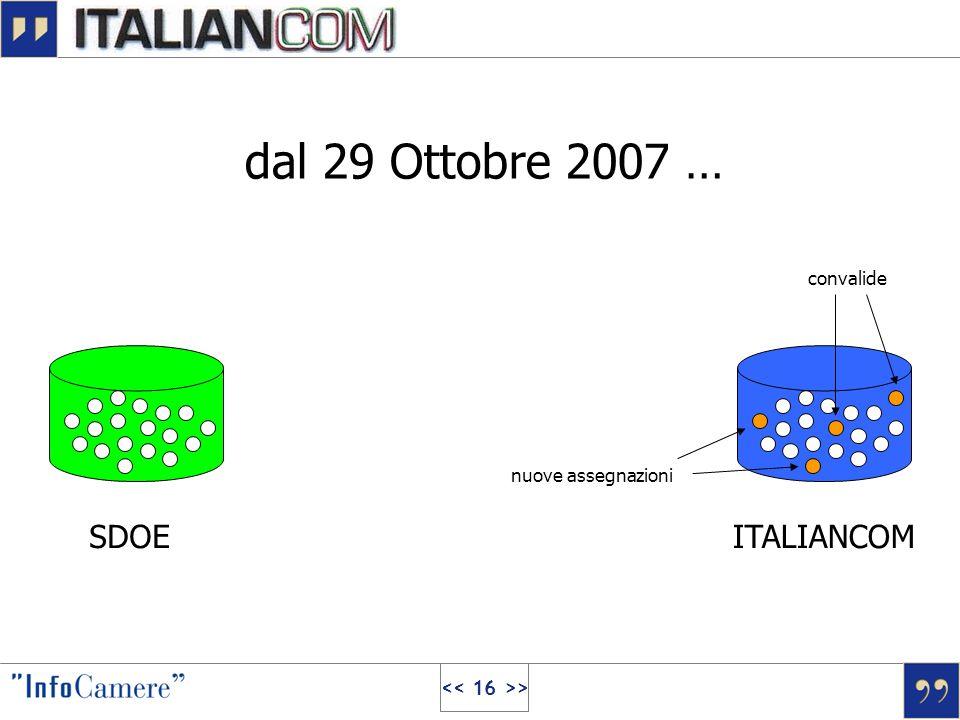 dal 29 Ottobre 2007 … SDOE ITALIANCOM << 16 >> convalide