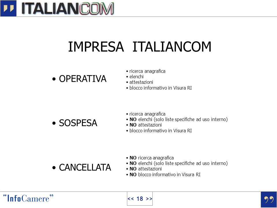 IMPRESA ITALIANCOM OPERATIVA SOSPESA CANCELLATA << 18 >>