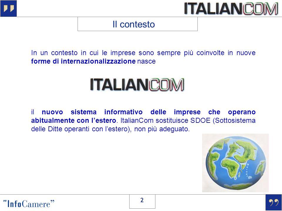 Il contesto In un contesto in cui le imprese sono sempre più coinvolte in nuove forme di internazionalizzazione nasce.