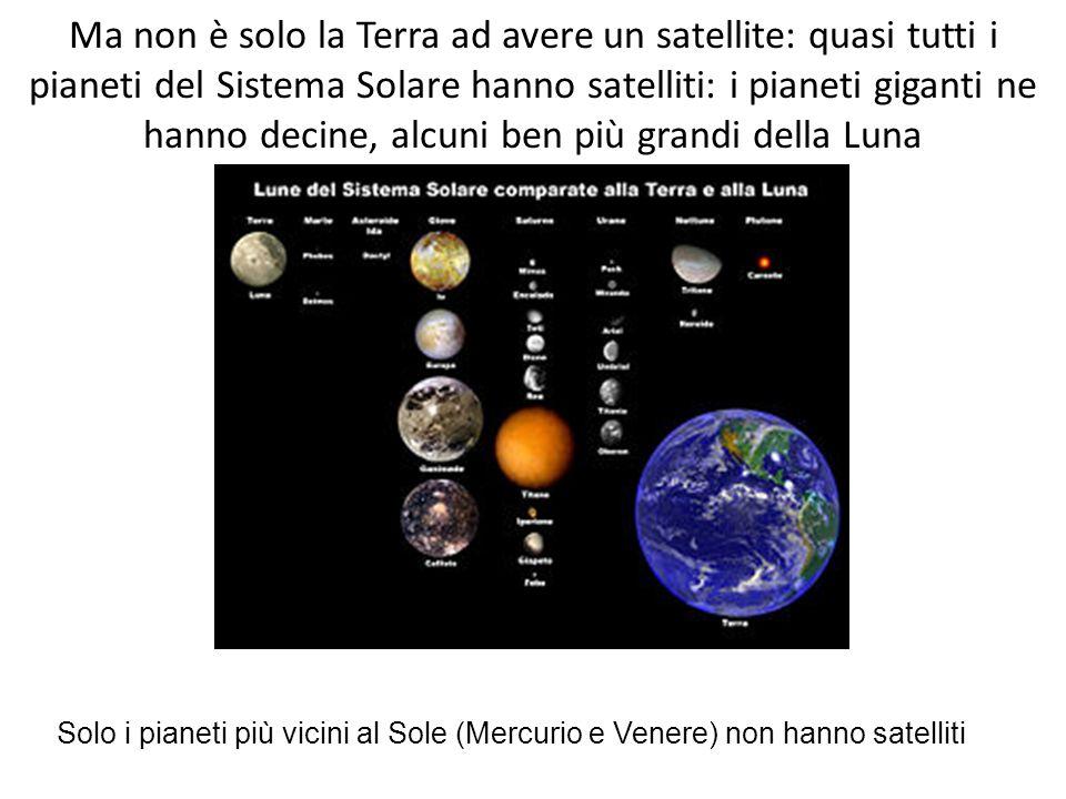 Ma non è solo la Terra ad avere un satellite: quasi tutti i pianeti del Sistema Solare hanno satelliti: i pianeti giganti ne hanno decine, alcuni ben più grandi della Luna