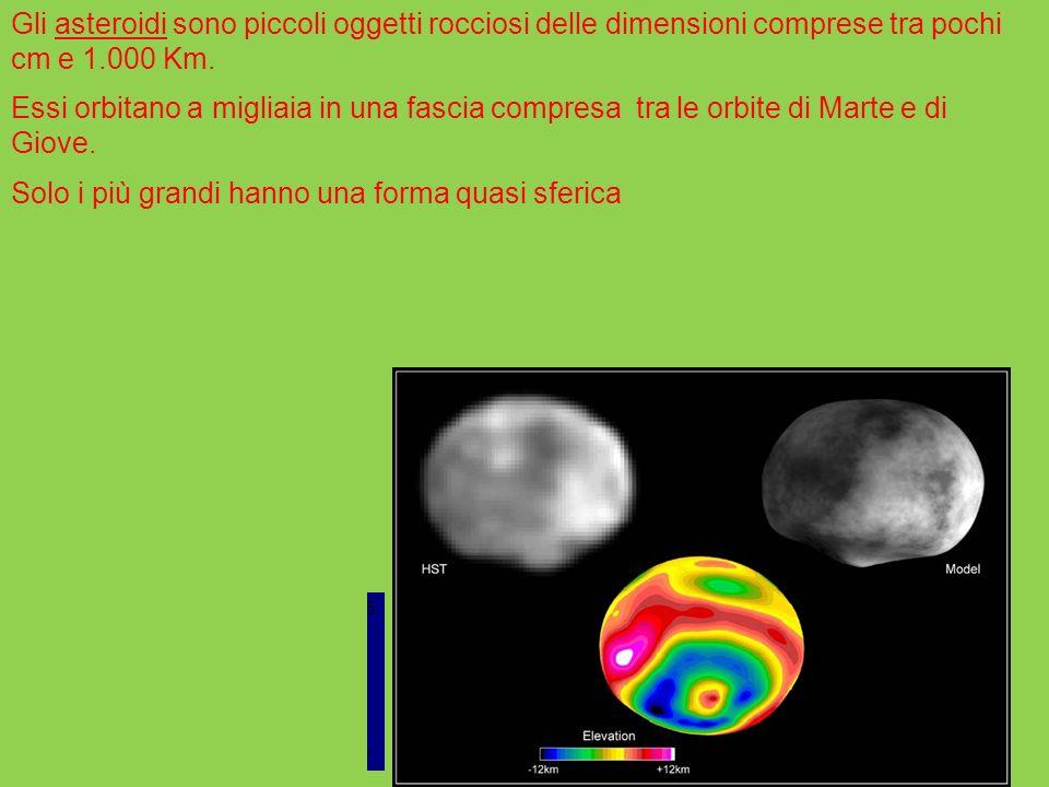 Gli asteroidi sono piccoli oggetti rocciosi delle dimensioni comprese tra pochi cm e 1.000 Km.