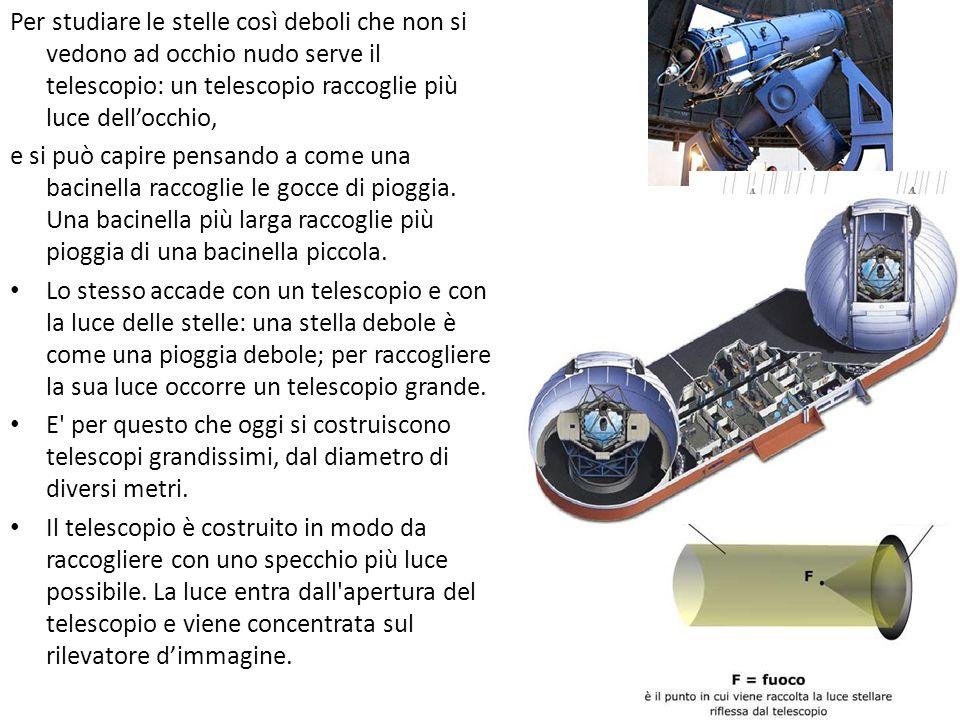 Per studiare le stelle così deboli che non si vedono ad occhio nudo serve il telescopio: un telescopio raccoglie più luce dell'occhio,
