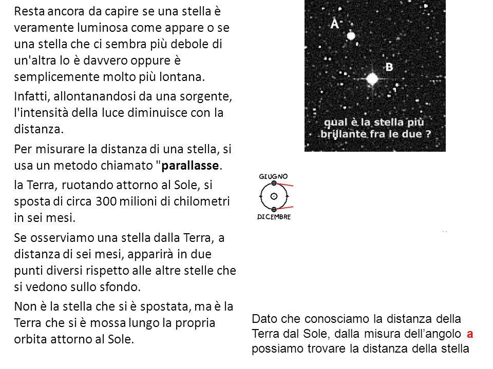 Resta ancora da capire se una stella è veramente luminosa come appare o se una stella che ci sembra più debole di un altra lo è davvero oppure è semplicemente molto più lontana.