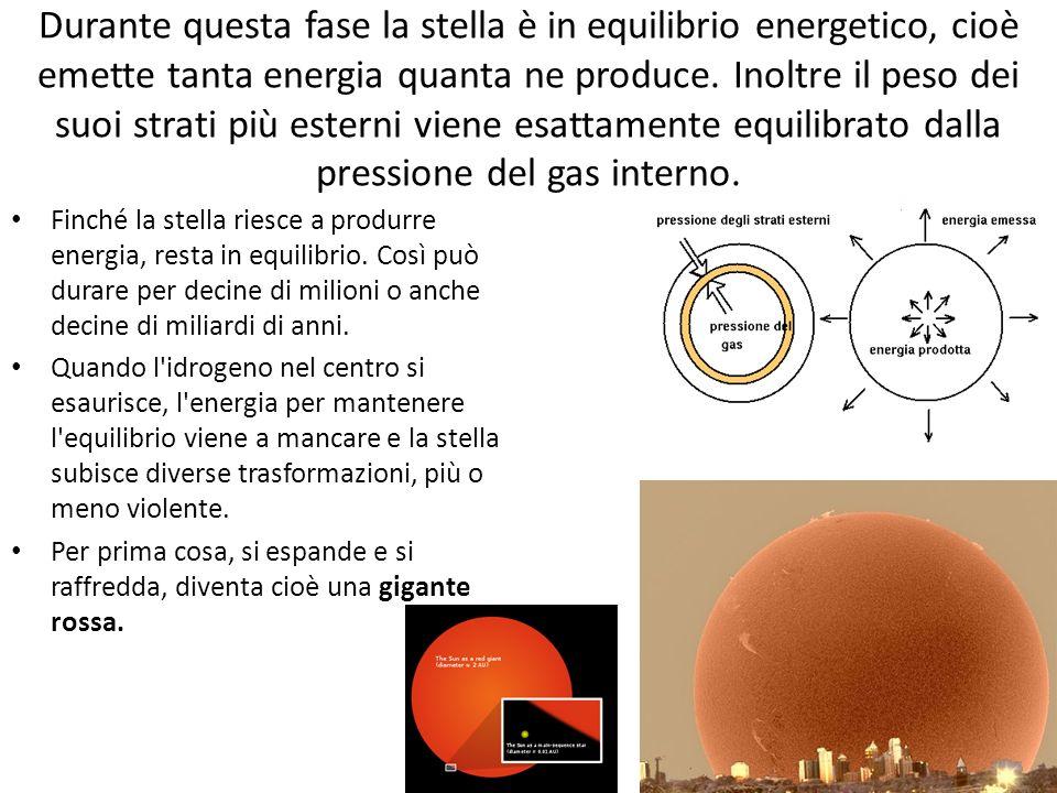 Durante questa fase la stella è in equilibrio energetico, cioè emette tanta energia quanta ne produce. Inoltre il peso dei suoi strati più esterni viene esattamente equilibrato dalla pressione del gas interno.