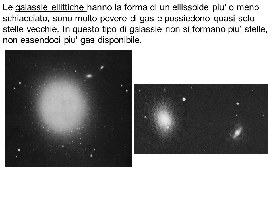 Le galassie ellittiche hanno la forma di un ellissoide piu o meno schiacciato, sono molto povere di gas e possiedono quasi solo stelle vecchie.