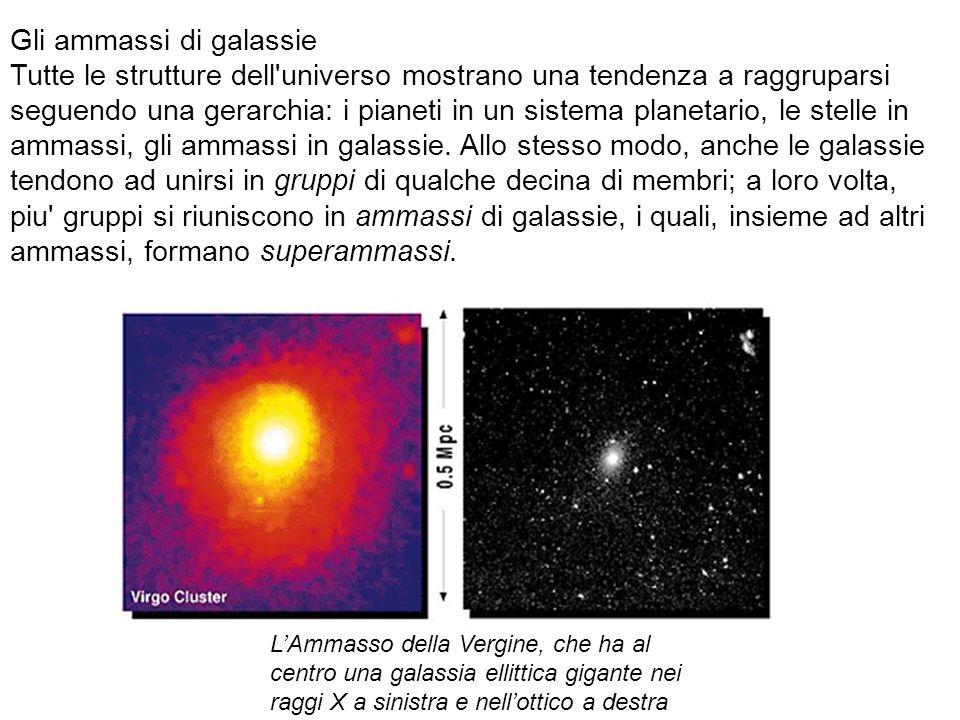 Gli ammassi di galassie Tutte le strutture dell universo mostrano una tendenza a raggruparsi seguendo una gerarchia: i pianeti in un sistema planetario, le stelle in ammassi, gli ammassi in galassie. Allo stesso modo, anche le galassie tendono ad unirsi in gruppi di qualche decina di membri; a loro volta, piu gruppi si riuniscono in ammassi di galassie, i quali, insieme ad altri ammassi, formano superammassi.