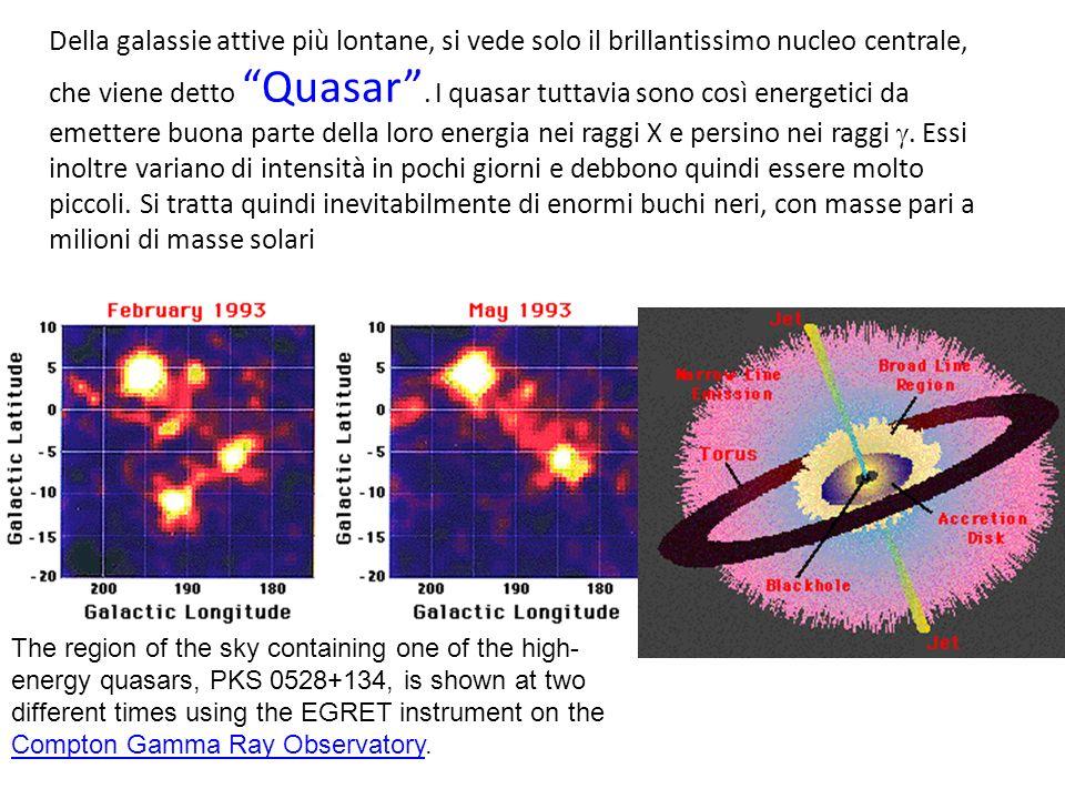 Della galassie attive più lontane, si vede solo il brillantissimo nucleo centrale, che viene detto Quasar . I quasar tuttavia sono così energetici da emettere buona parte della loro energia nei raggi X e persino nei raggi . Essi inoltre variano di intensità in pochi giorni e debbono quindi essere molto piccoli. Si tratta quindi inevitabilmente di enormi buchi neri, con masse pari a milioni di masse solari