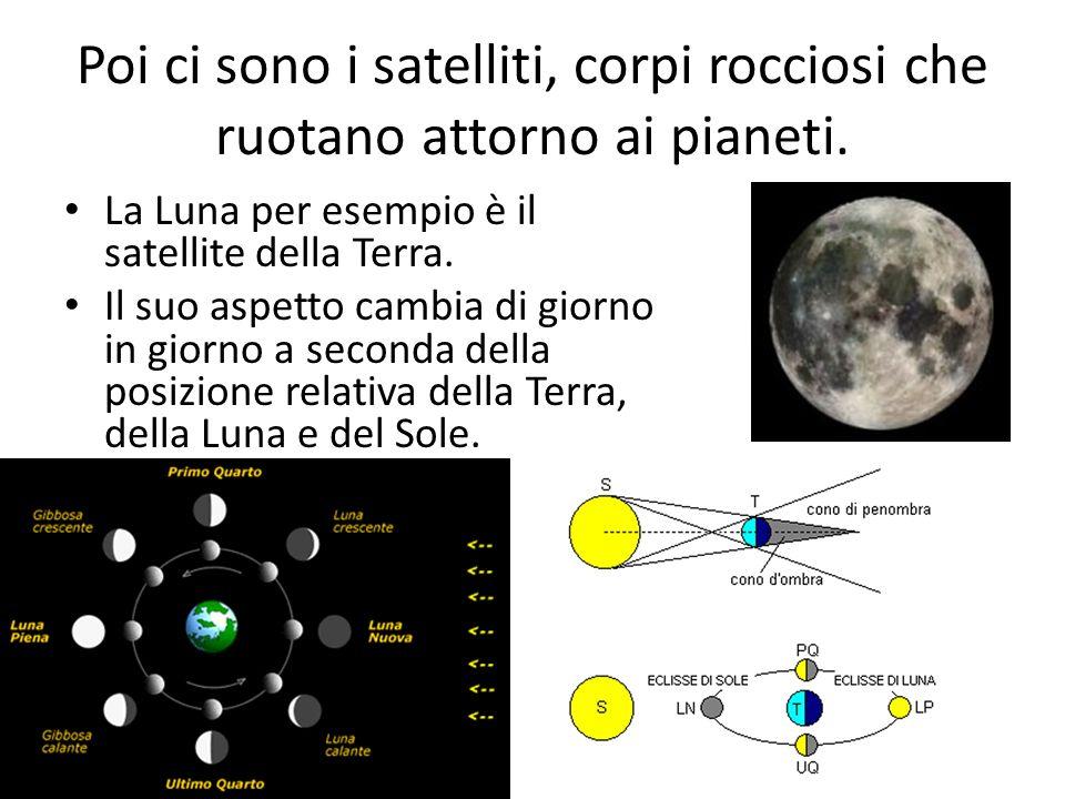 Poi ci sono i satelliti, corpi rocciosi che ruotano attorno ai pianeti.
