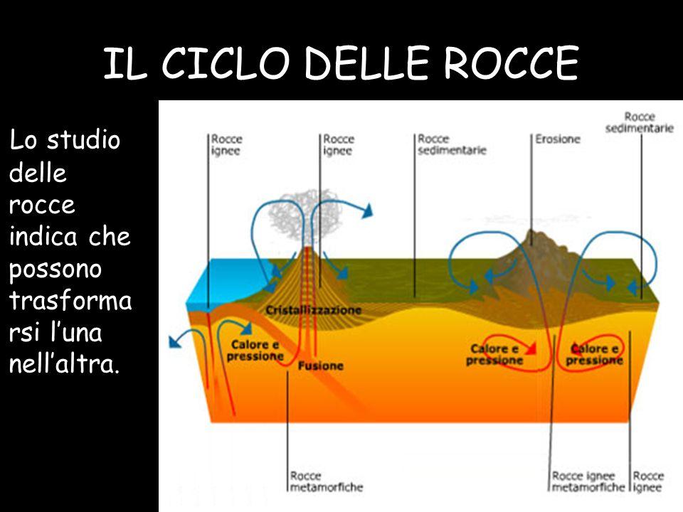IL CICLO DELLE ROCCE Lo studio delle rocce indica che possono trasformarsi l'una nell'altra.