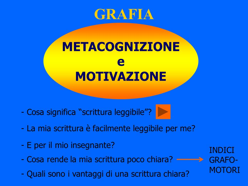 GRAFIA METACOGNIZIONE e MOTIVAZIONE