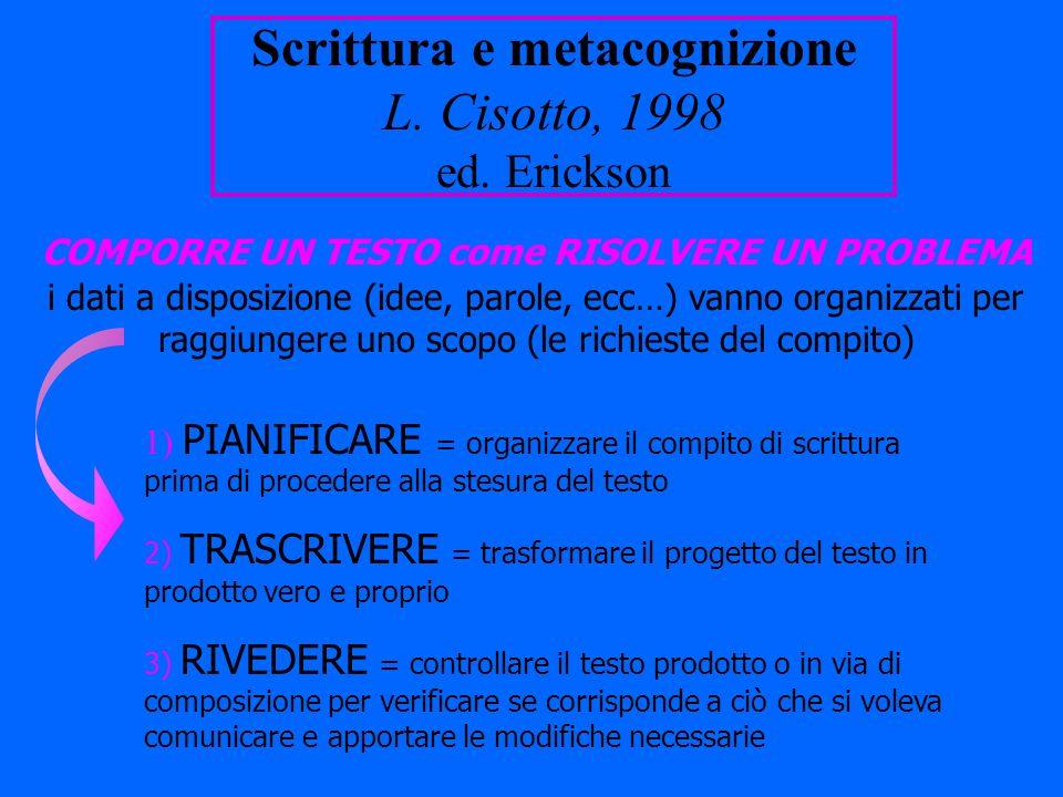 Scrittura e metacognizione L. Cisotto, 1998 ed. Erickson