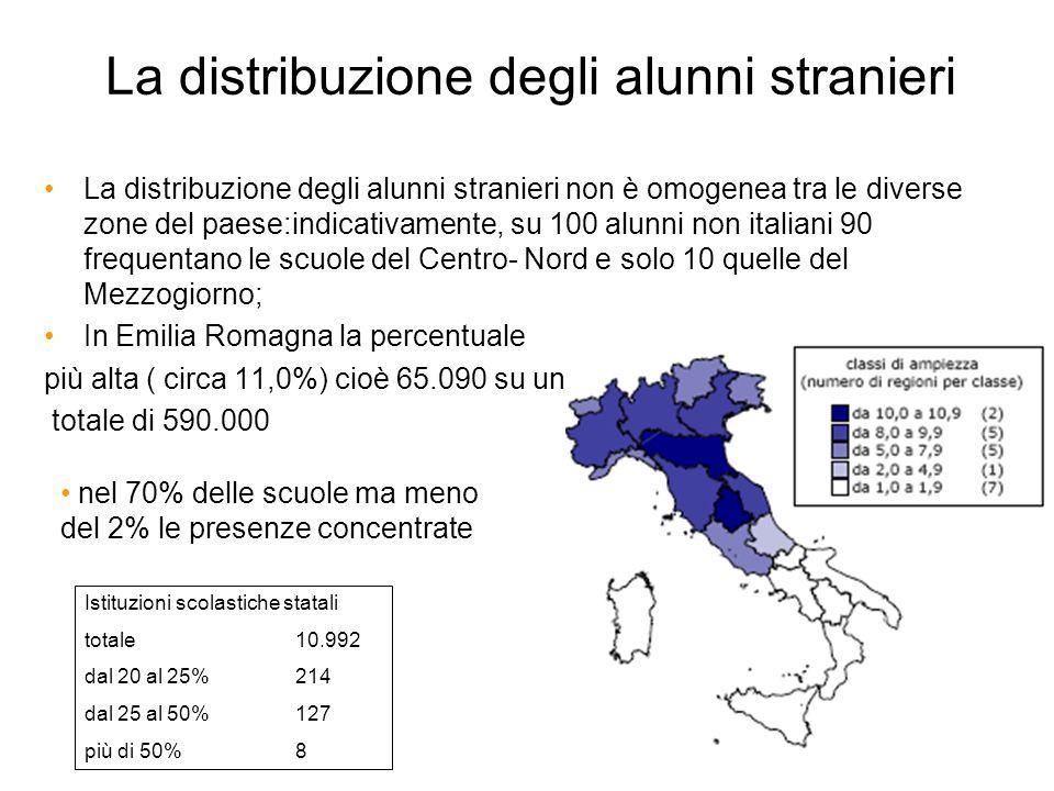 La distribuzione degli alunni stranieri