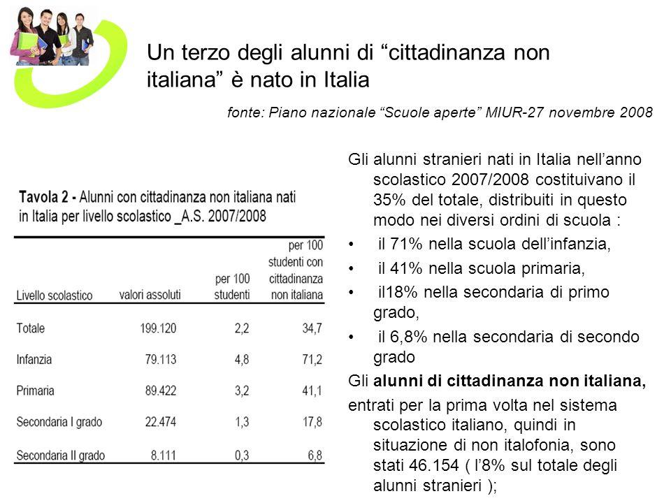 Un terzo degli alunni di cittadinanza non italiana è nato in Italia