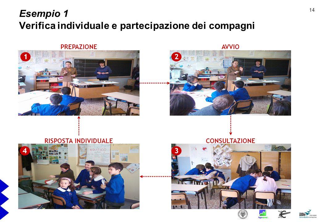 Esempio 1 Verifica individuale e partecipazione dei compagni