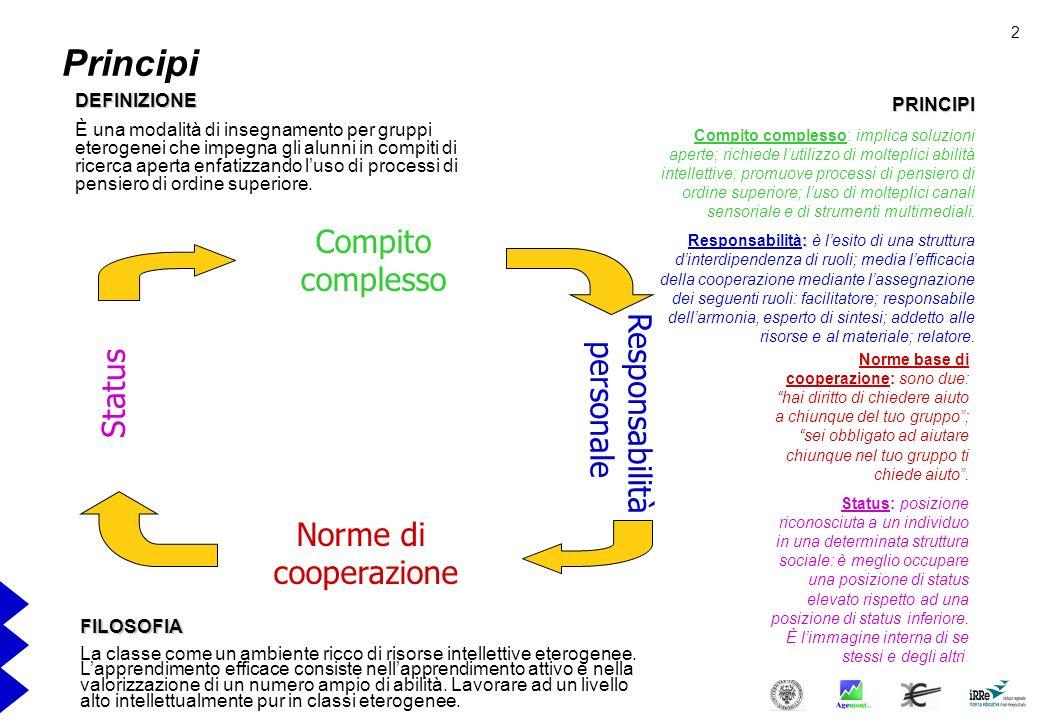 Principi Compito complesso Responsabilità personale Status Norme di