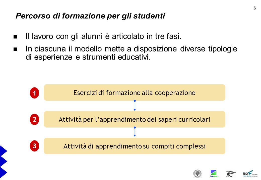 Percorso di formazione per gli studenti