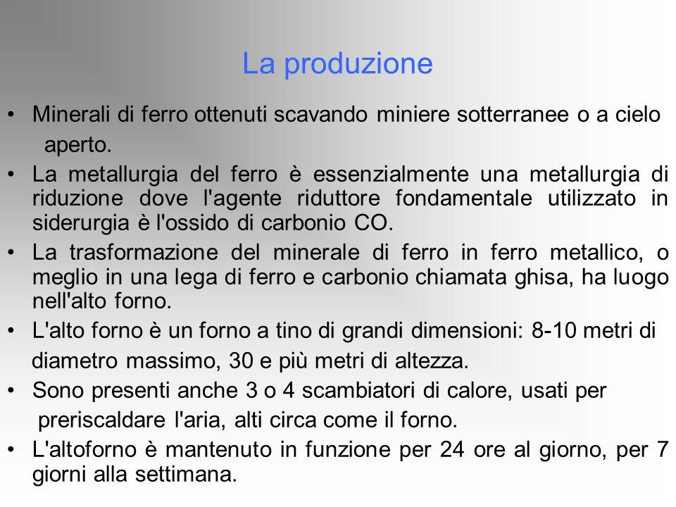 La produzioneMinerali di ferro ottenuti scavando miniere sotterranee o a cielo. aperto.