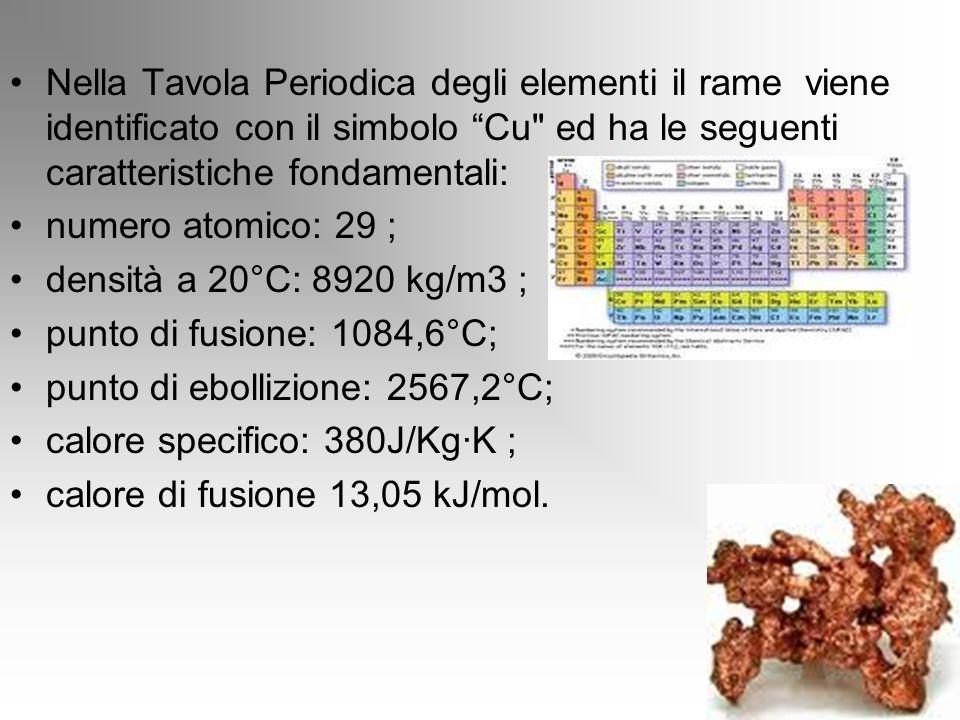 Nella Tavola Periodica degli elementi il rame viene identificato con il simbolo Cu ed ha le seguenti caratteristiche fondamentali: