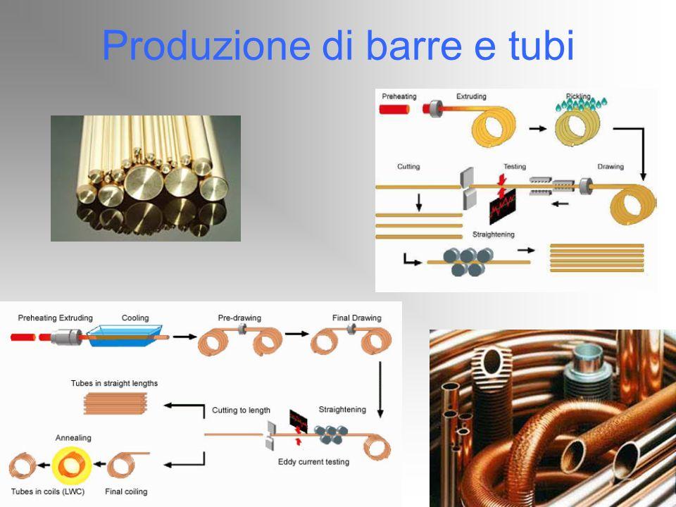 Produzione di barre e tubi