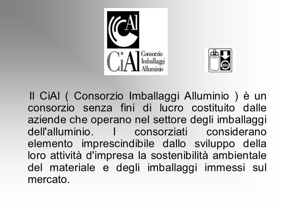 Il CiAl ( Consorzio Imballaggi Alluminio ) è un consorzio senza fini di lucro costituito dalle aziende che operano nel settore degli imballaggi dell alluminio.