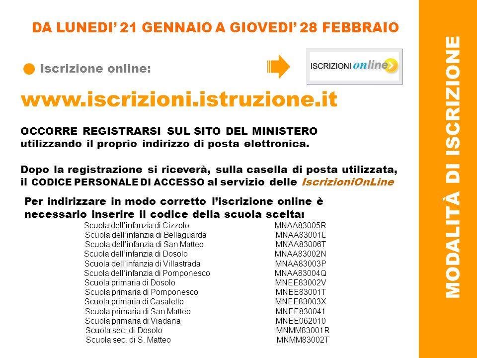 www.iscrizioni.istruzione.it MODALITÀ DI ISCRIZIONE