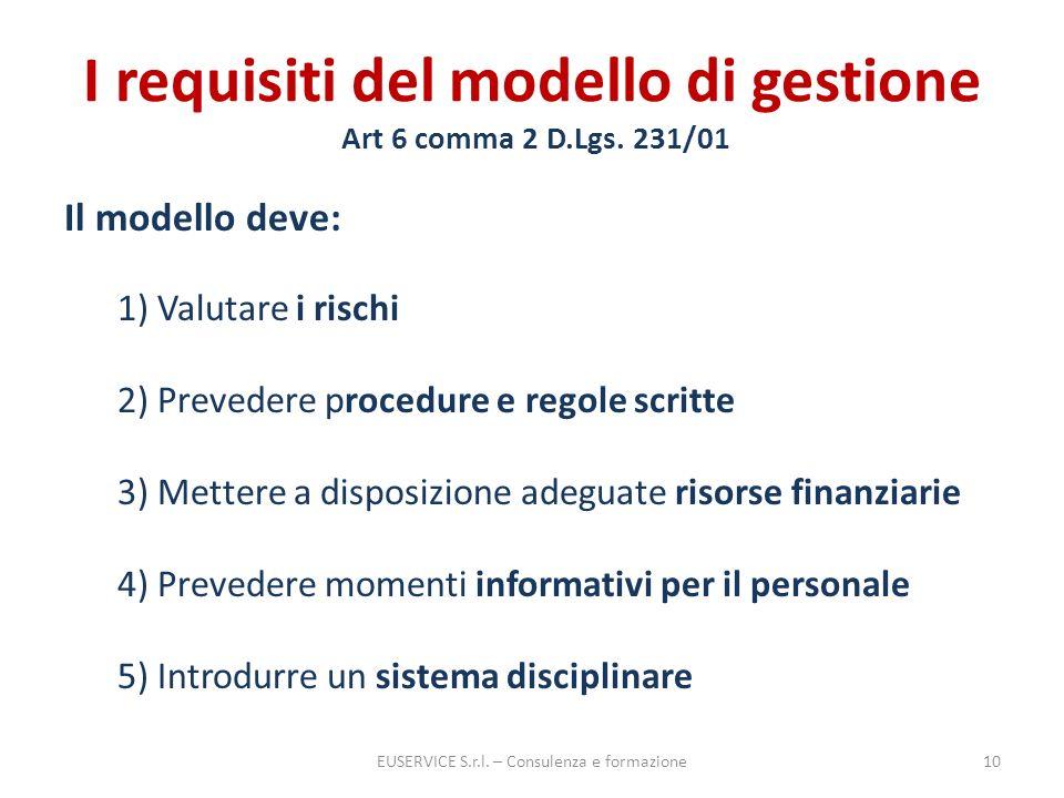 I requisiti del modello di gestione Art 6 comma 2 D.Lgs. 231/01