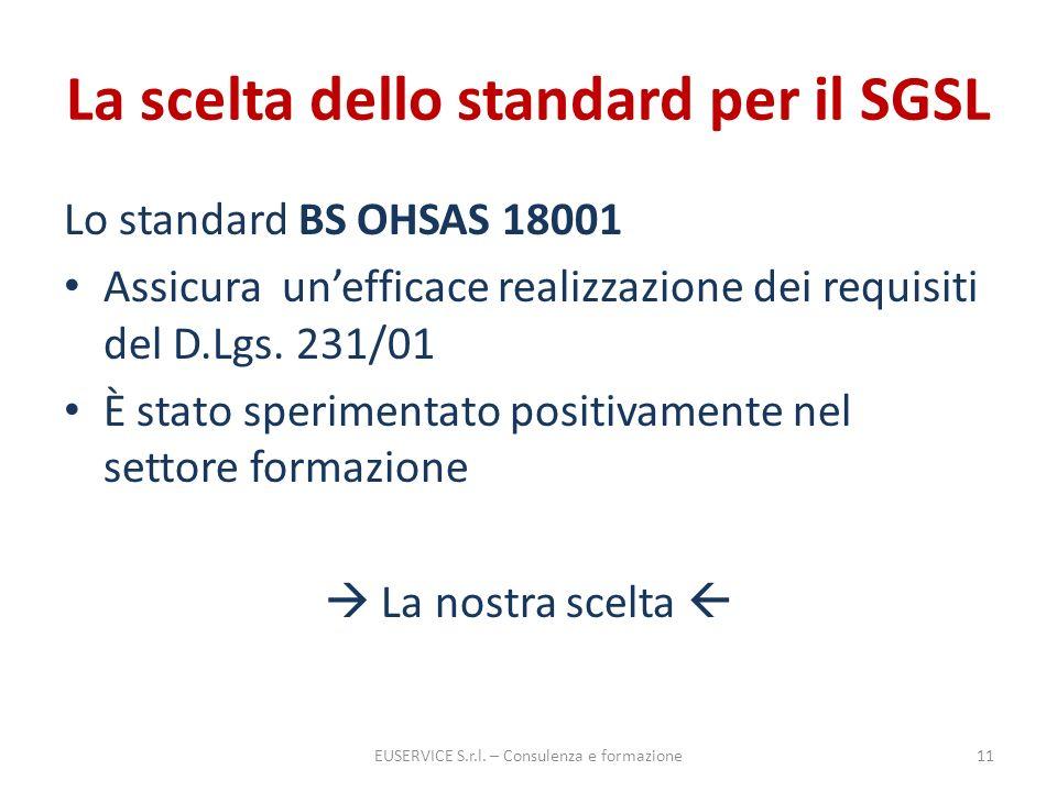 La scelta dello standard per il SGSL