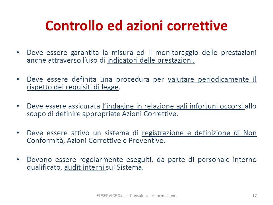 Controllo ed azioni correttive