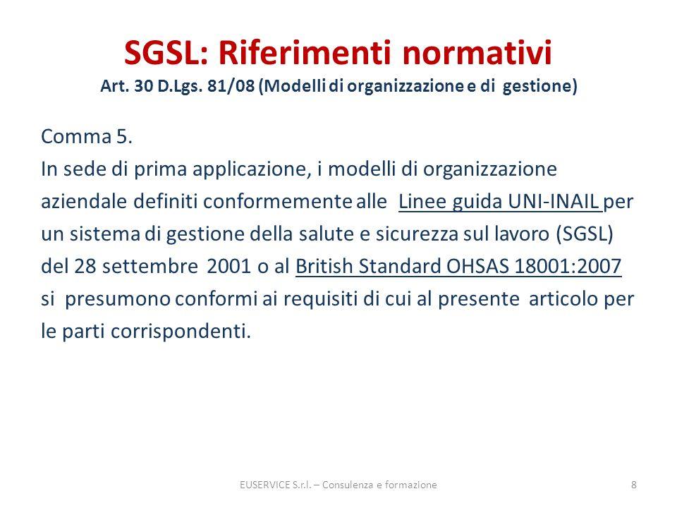 EUSERVICE S.r.l. – Consulenza e formazione