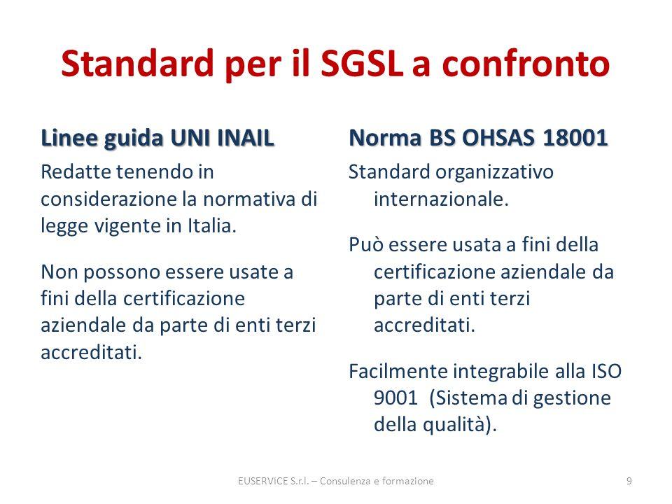 Standard per il SGSL a confronto