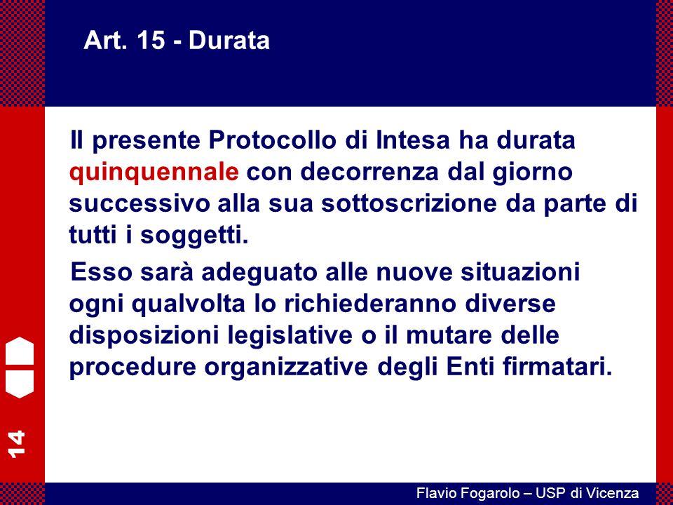 Art. 15 - Durata