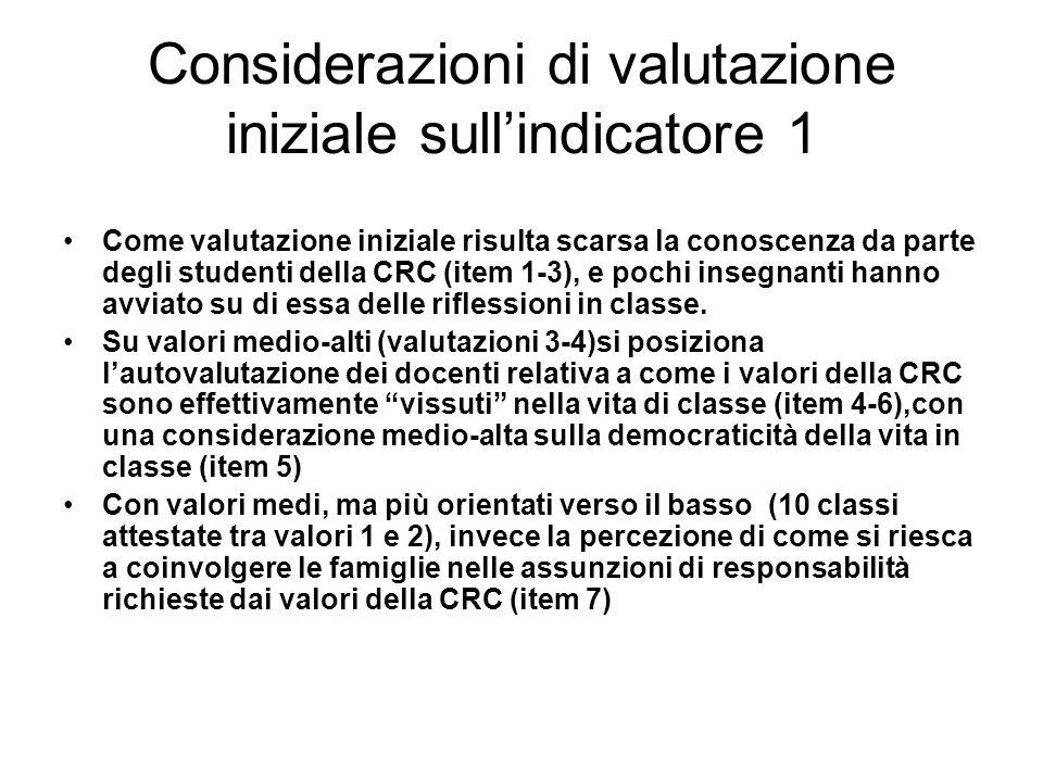 Considerazioni di valutazione iniziale sull'indicatore 1