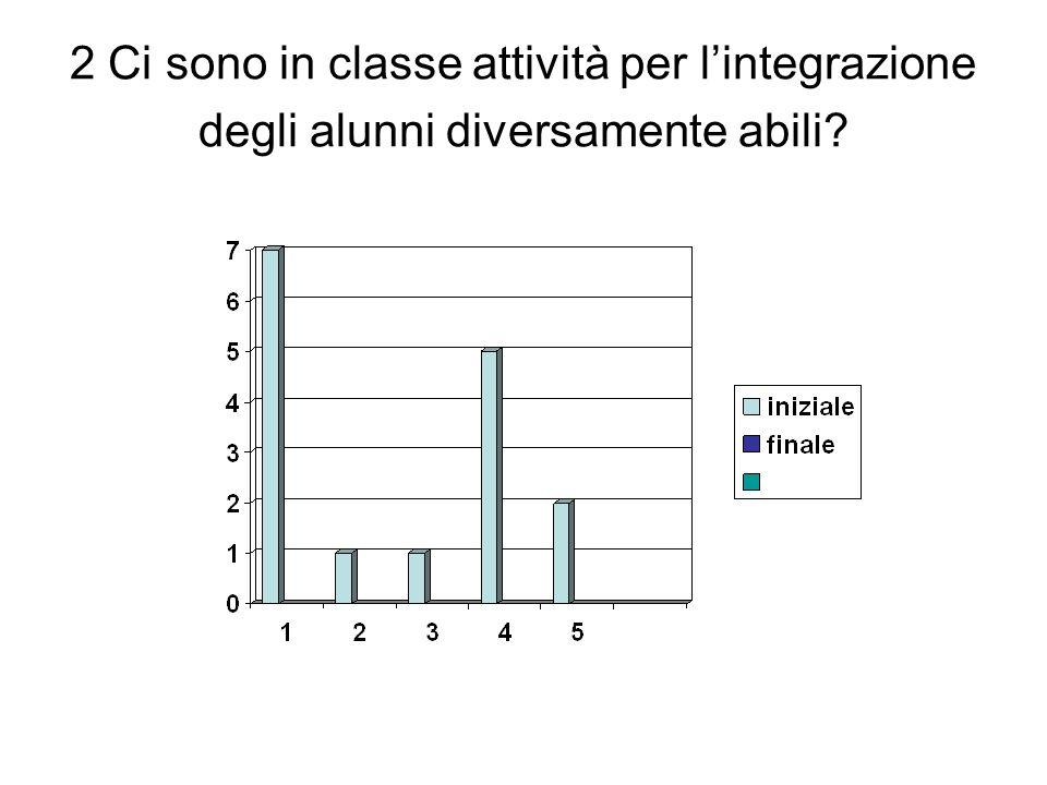 2 Ci sono in classe attività per l'integrazione degli alunni diversamente abili