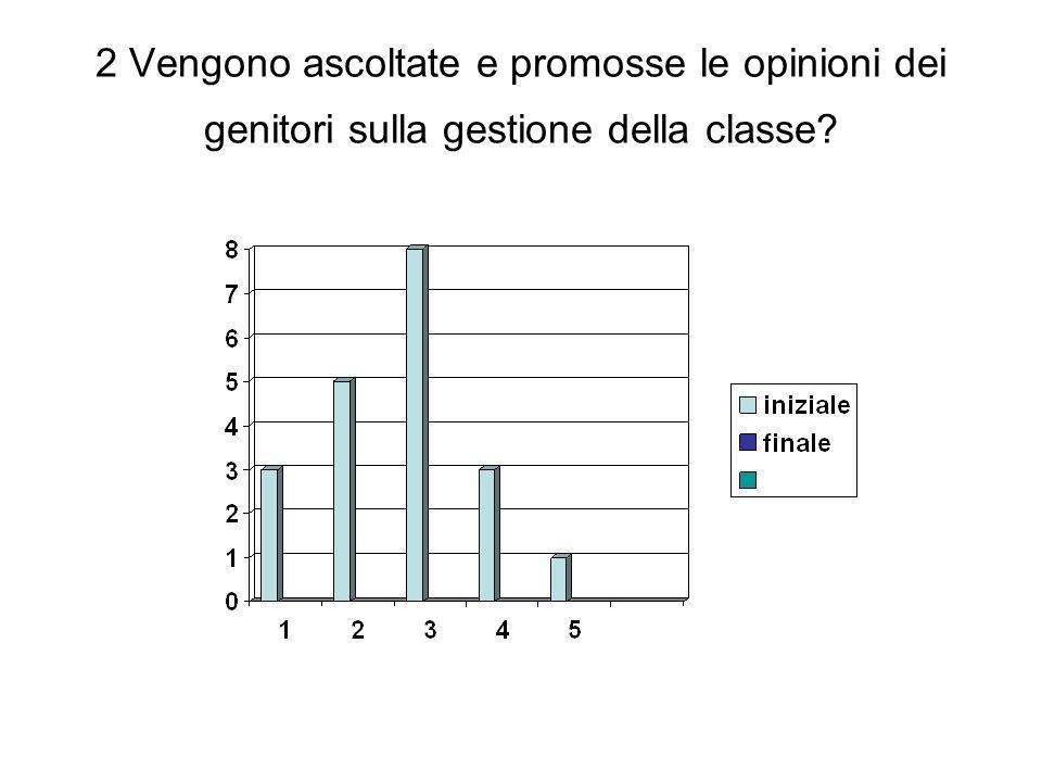 2 Vengono ascoltate e promosse le opinioni dei genitori sulla gestione della classe