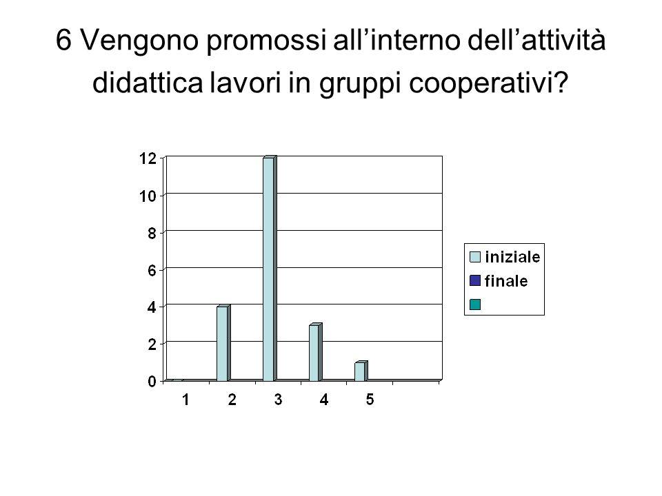 6 Vengono promossi all'interno dell'attività didattica lavori in gruppi cooperativi