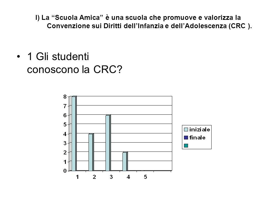 1 Gli studenti conoscono la CRC