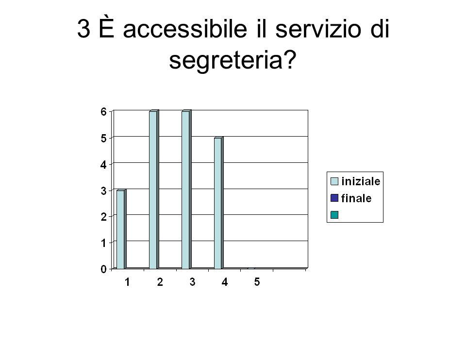 3 È accessibile il servizio di segreteria