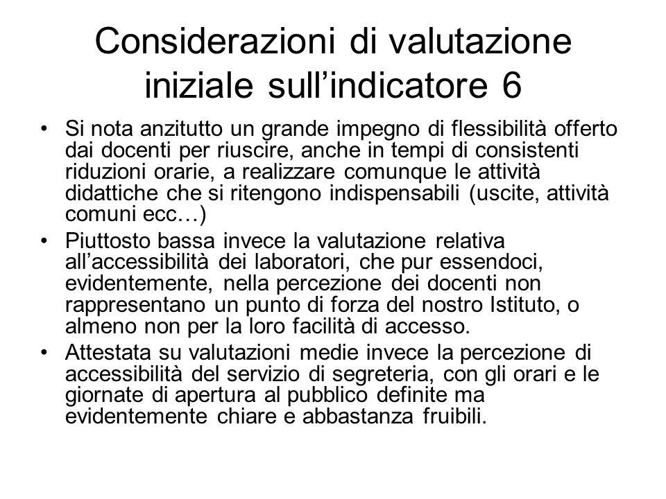 Considerazioni di valutazione iniziale sull'indicatore 6