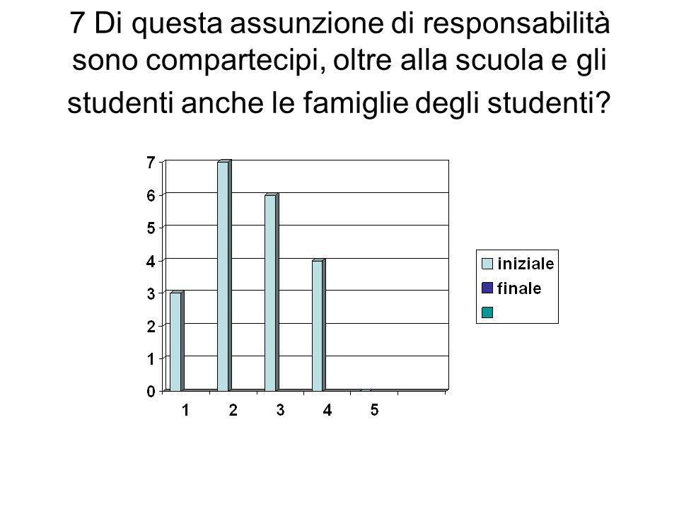 7 Di questa assunzione di responsabilità sono compartecipi, oltre alla scuola e gli studenti anche le famiglie degli studenti