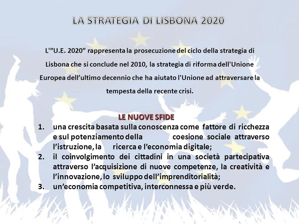 LA STRATEGIA DI LISBONA 2020