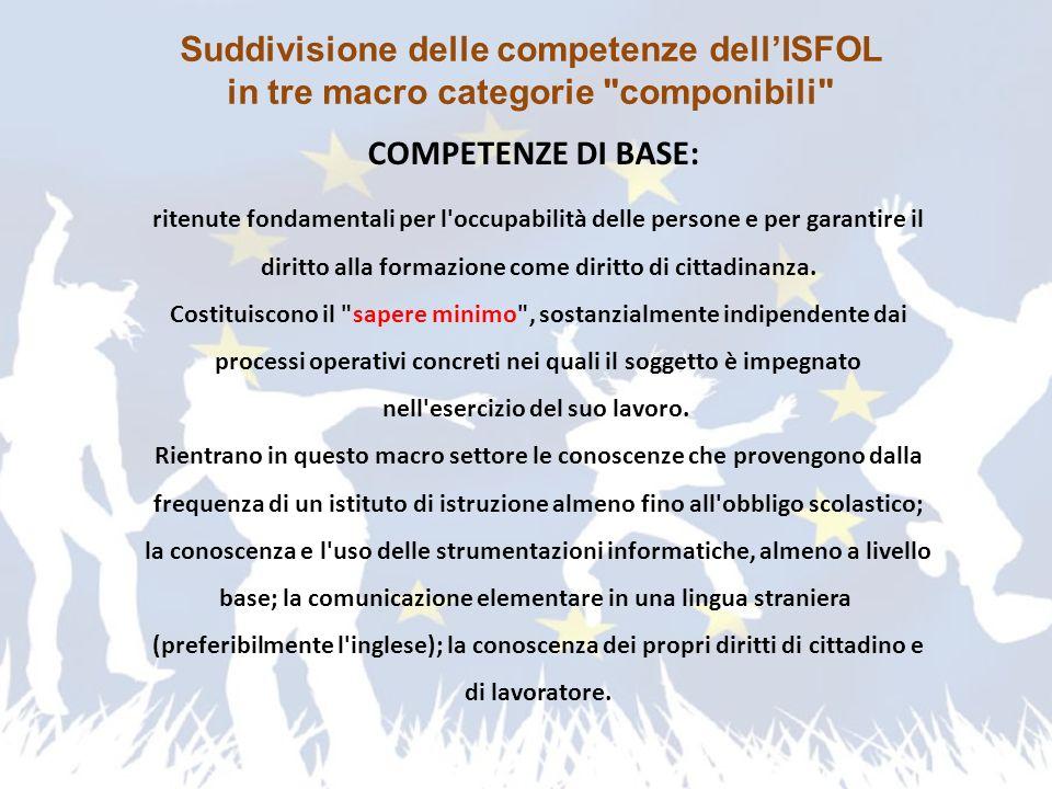Suddivisione delle competenze dell'ISFOL