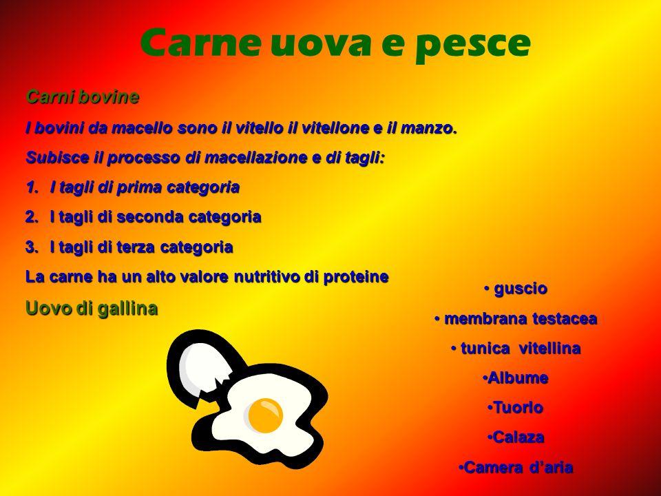 Carne uova e pesce Carni bovine Uovo di gallina