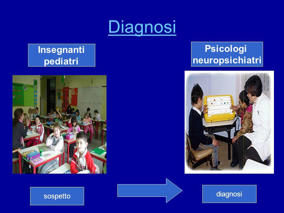 Diagnosi Psicologi Insegnanti neuropsichiatri pediatri diagnosi