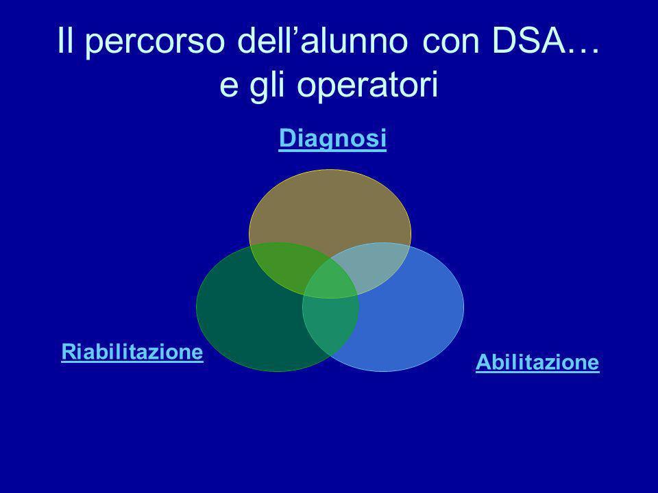 Il percorso dell'alunno con DSA… e gli operatori