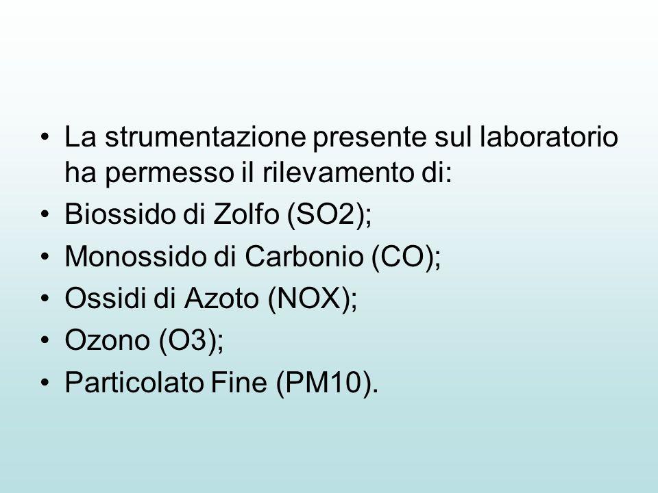 La strumentazione presente sul laboratorio ha permesso il rilevamento di: